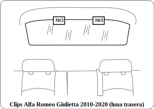 parasol a medida Alfa Romeo Giulietta 2010-2020 (luna trasera)