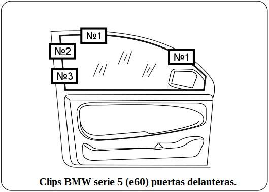 Clips BMW serie 5 e60 puertas delanteras.
