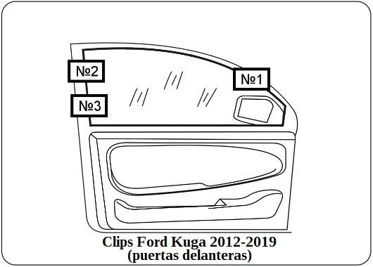 cortinilla a medida Ford Kuga 2012-2019 (puertas delanteras)s)