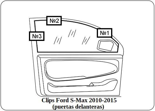 parasol a medida Ford S-Max 2010-2015 (puertas delanteras))