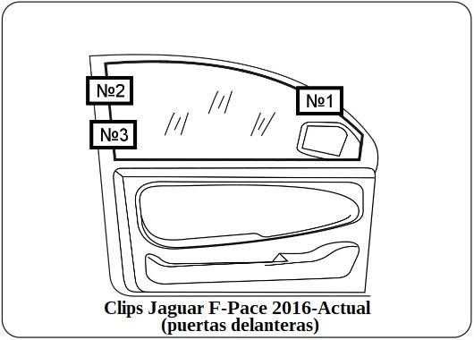 parasol a medida jaguar f-pace 2016-actual