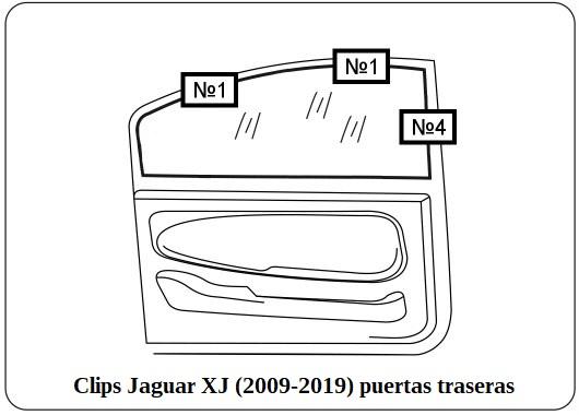 parasol a medida jaguar xj (2009-2019)