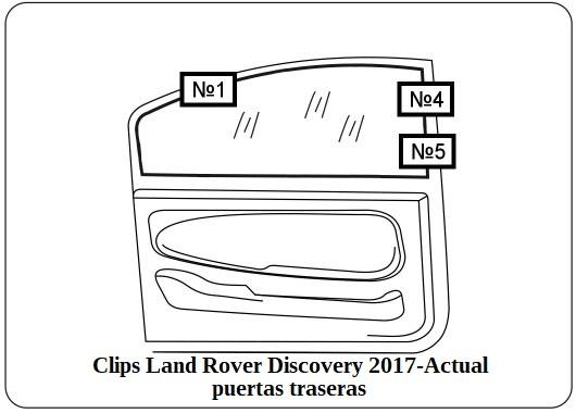 Clips Land Rover Discovery 2017 Actual puertas traseras