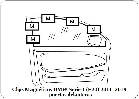 parasol a medida bmw serie1 (f20) 2011–2019