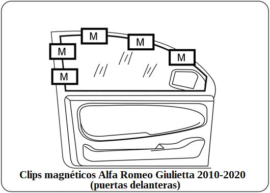 parasol a medida Alfa Romeo Giulietta 2010-2020 (puertas delanteras)