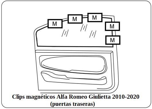 parasol a medida Alfa Romeo Giulietta 2010-2020 (puertas traseras)