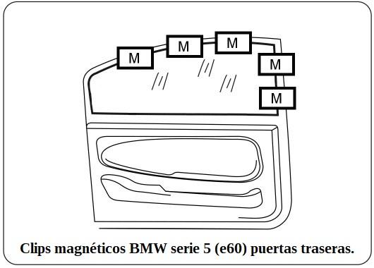 parasol a medida bmw serie 5 (e60)
