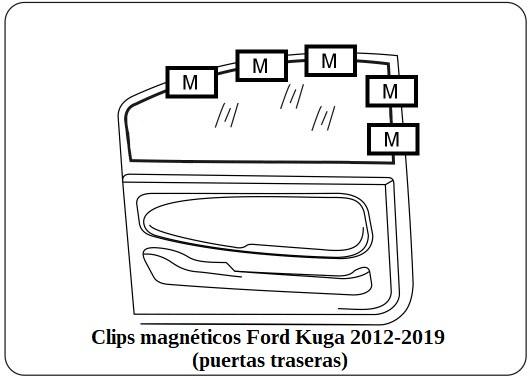 cortinilla a medida Ford Kuga 2012-2019 (puertas traseras)