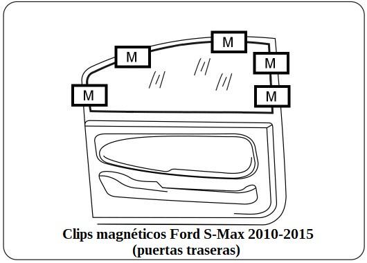 parasol a medida Ford S-Max 2010-2015 (puertas delanteras)