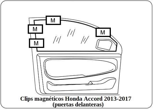 cortinilla a medida honda accord 2013-2017 (puertas delanteras)