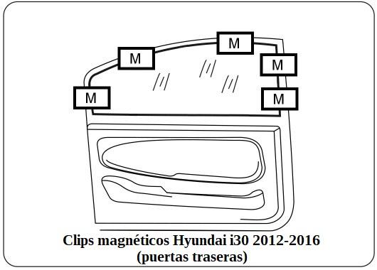 parasol a medida hyundai i30 2012-2016