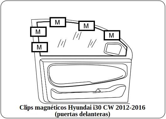 Clips magneticos Hyundai i30 CW 2012 2016 puertas delanteras