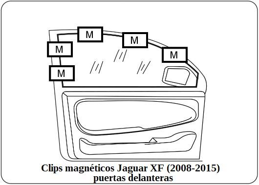 cortinilla a medida jaguar xf (2008-2015)
