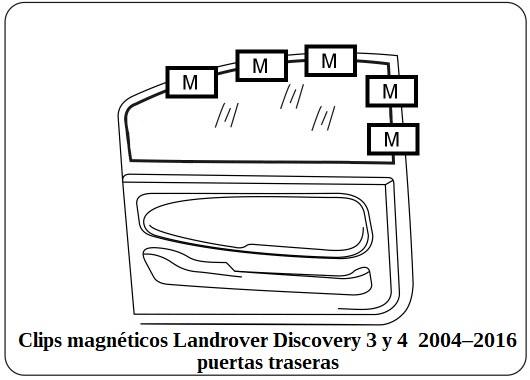 parasol a medida landrover discovery 3 y 4 (2004–2016)