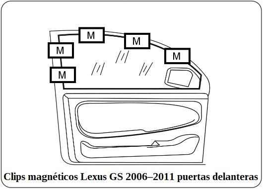 Clips magneticos Lexus GS 2006–2011 puertas delanteras