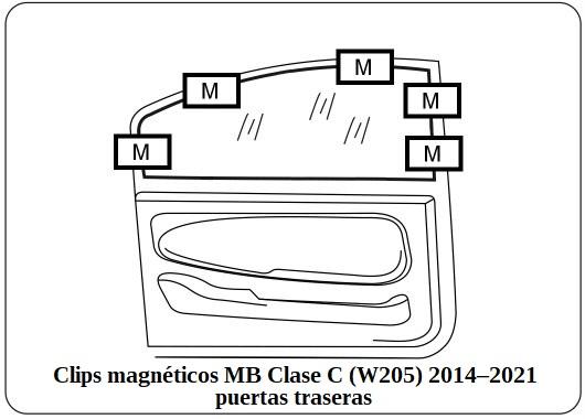 parasol a medida mb clase c (w205) 2014–2021