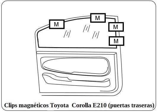 Clips magneticos Toyota Corolla E210 Sedan puertas traseras