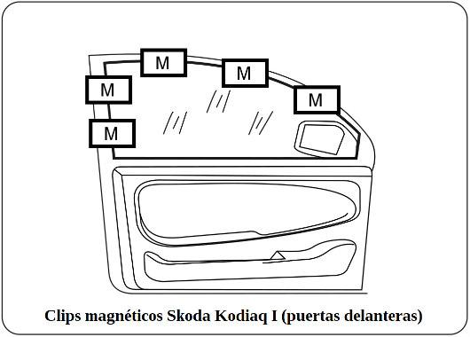parasol a medida skoda kodiaq I
