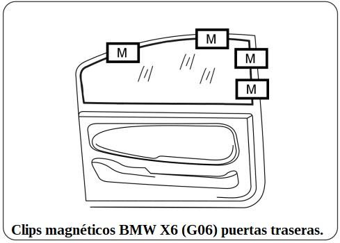 parasol a medida bmw x6 (g06)