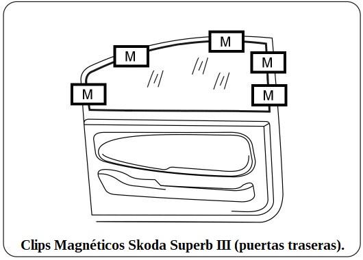 clips magnéticos skoda superb III (puertas traseras).