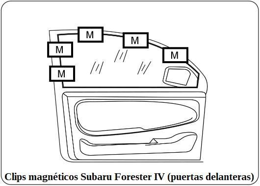 parasol a medida subaru forester IV