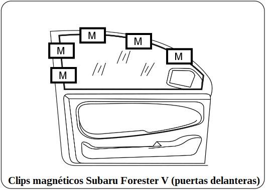 clips magneticos subaru forester V puertas delanteras