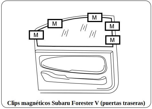 clips magneticos subaru forester V puertas traseras